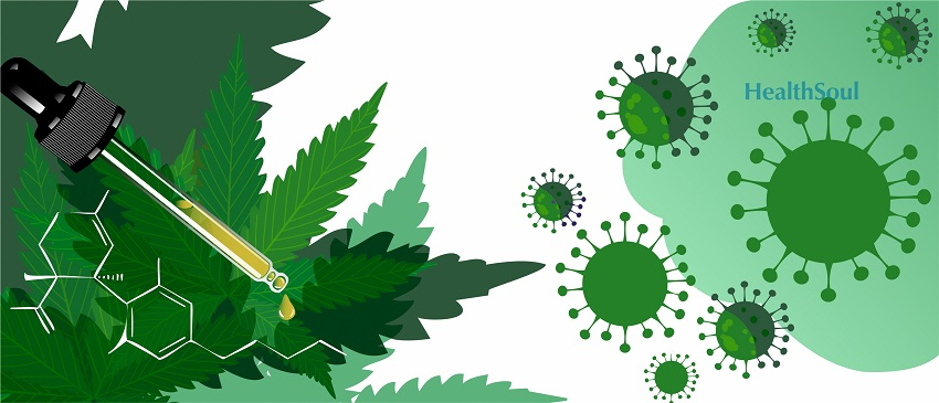 Can CBD be helpful During The Coronavirus Crisis