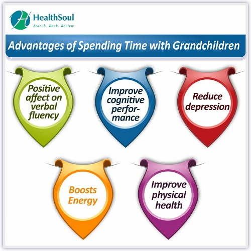 Advantages of Spending Time with Grandchildren | HealthSoul