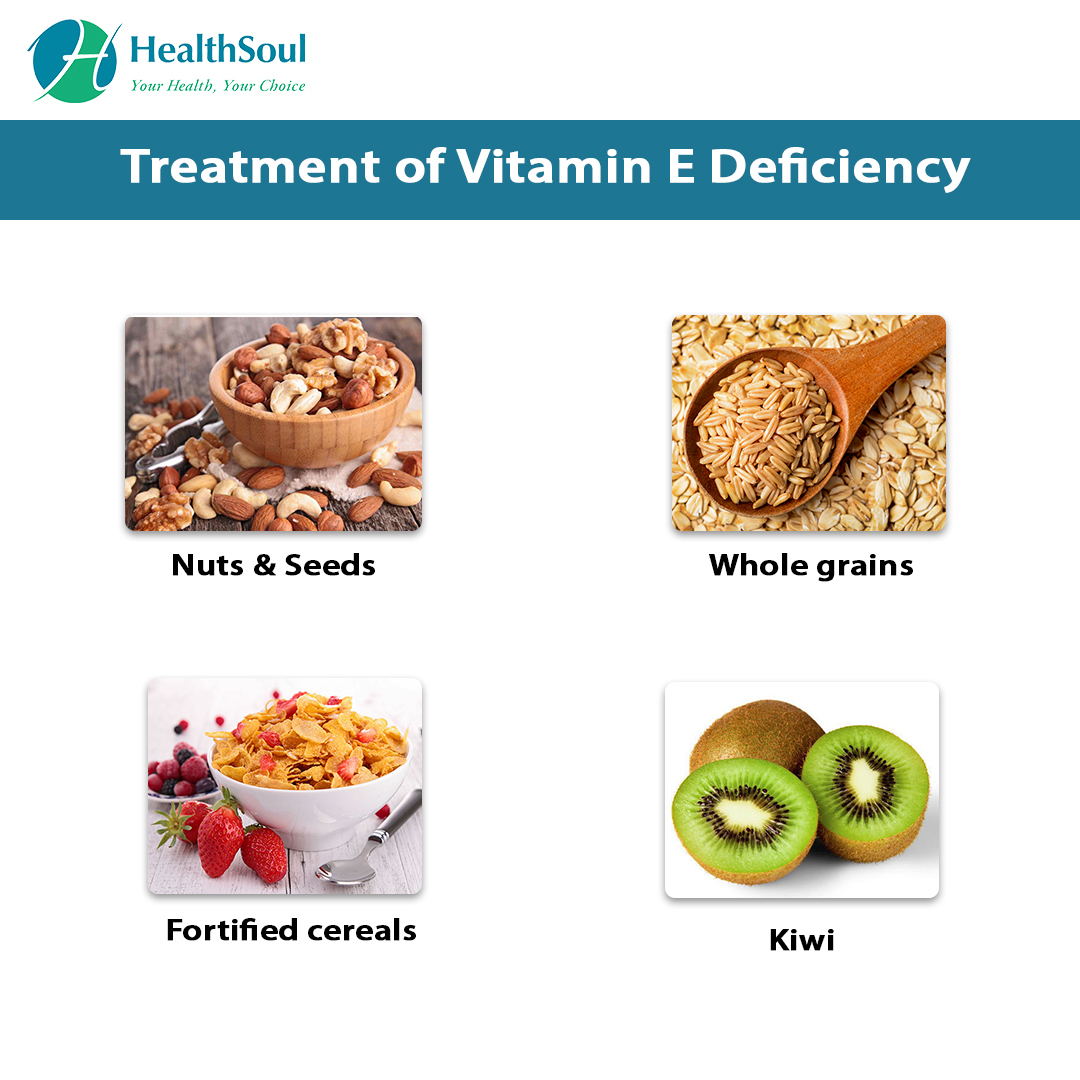 Treatment of Vitamin E Deficiency