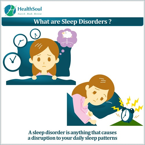 What are Sleep Disorders?   HealthSoul