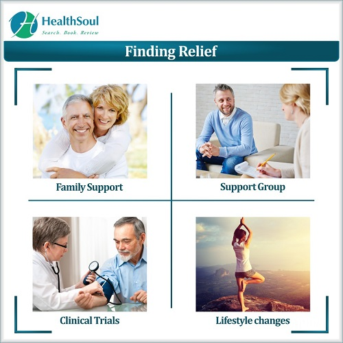 Finding Relief of Interstitial Cystitis | HealthSoul