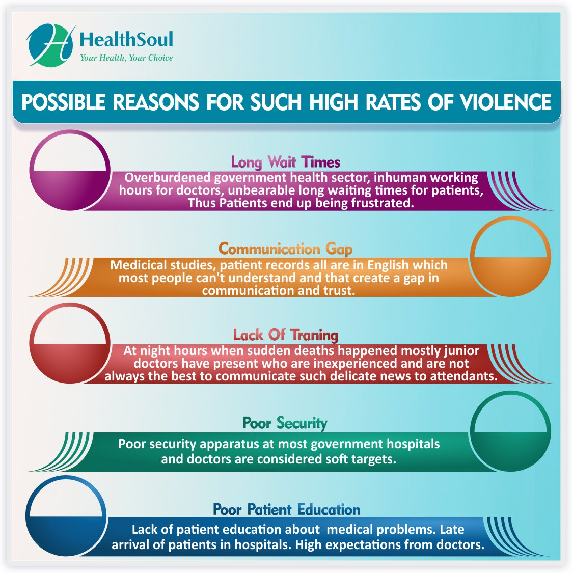 Possible Reasons For Such igh Rates of Violence