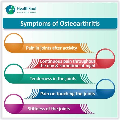Symptoms of Osteoarthritis | HealthSoul