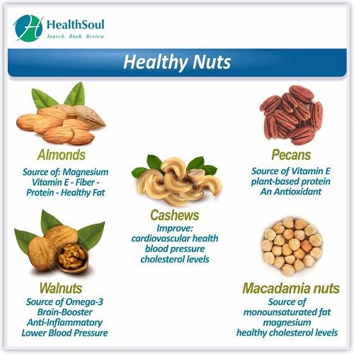 Top 10 healthy nuts | HealthSoul