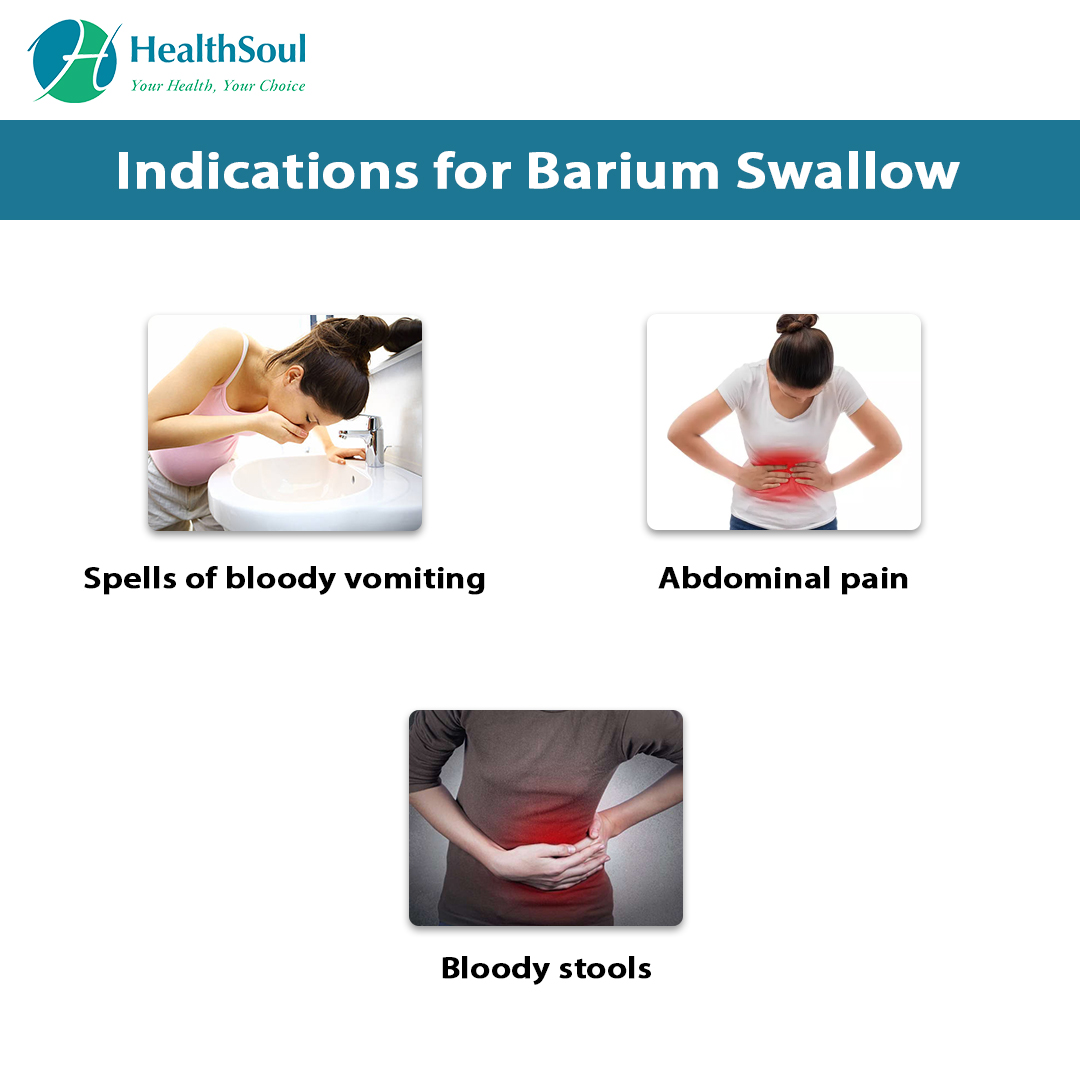 Indications for Barrium Swallow