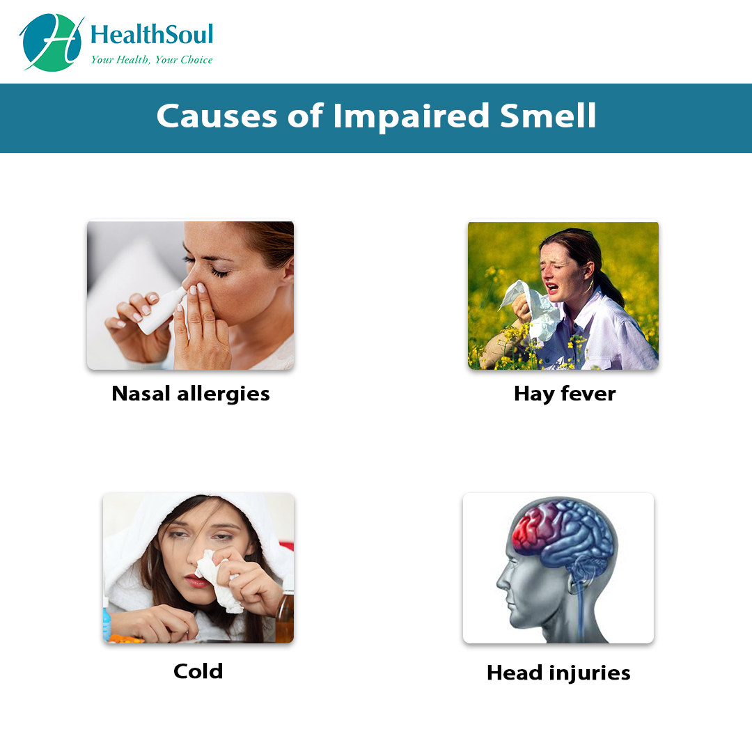 Cause of Impaired Smell