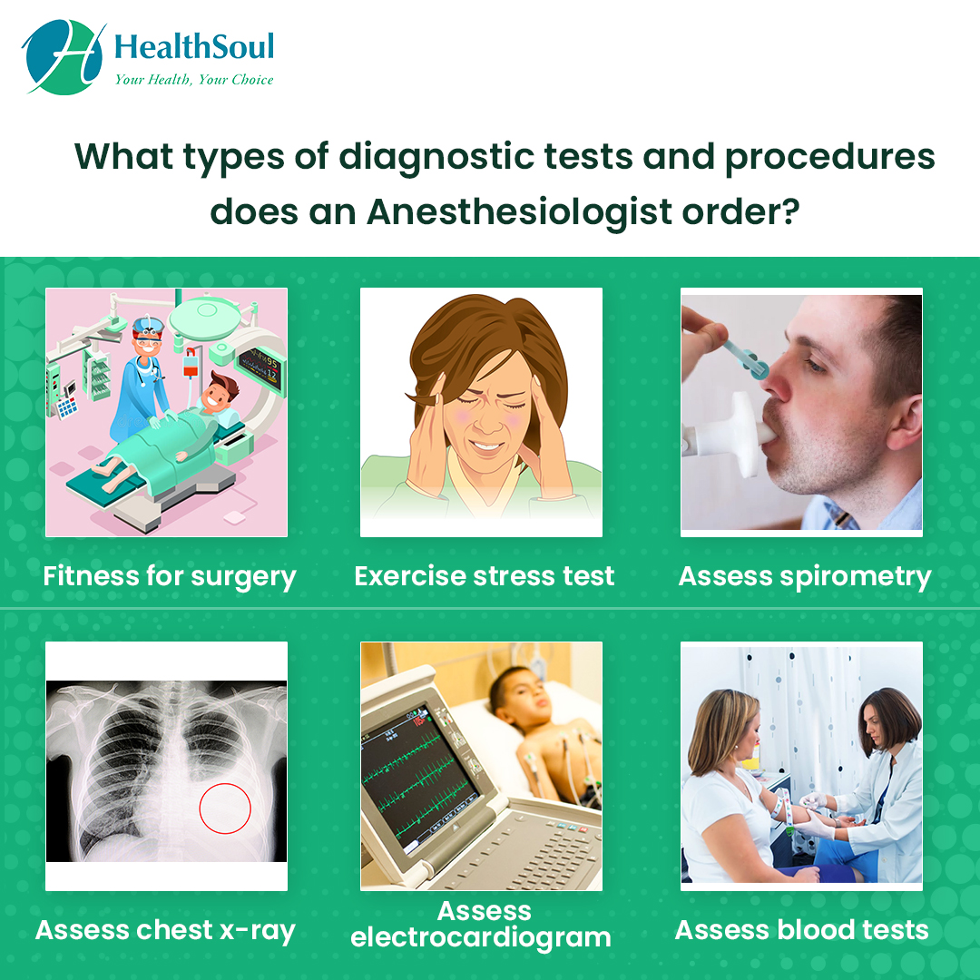 What types of diagnostic tests and procedures does an Anesthesiologist order?