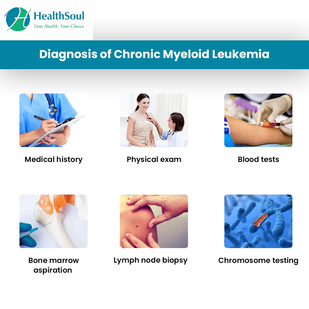 Diagnosis of Chronic Myeloid Leukemia