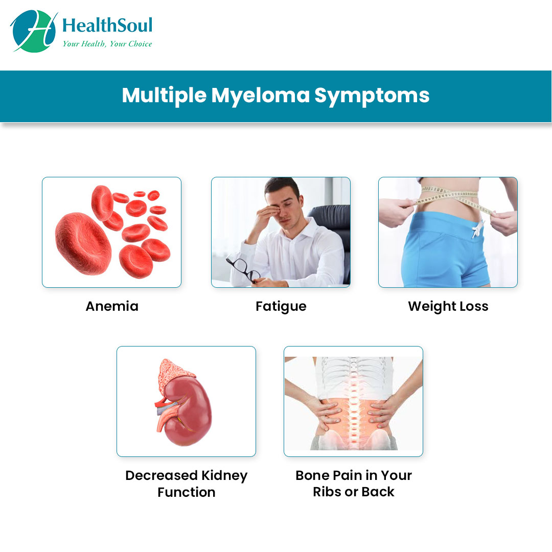 Multiple Myeloma Symptoms And Treatment