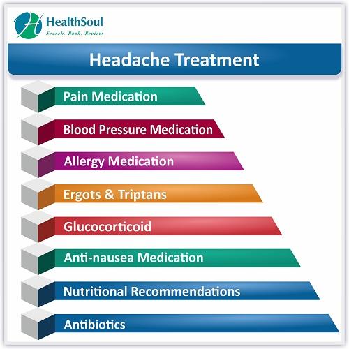 Headache Treatment | HealthSoul