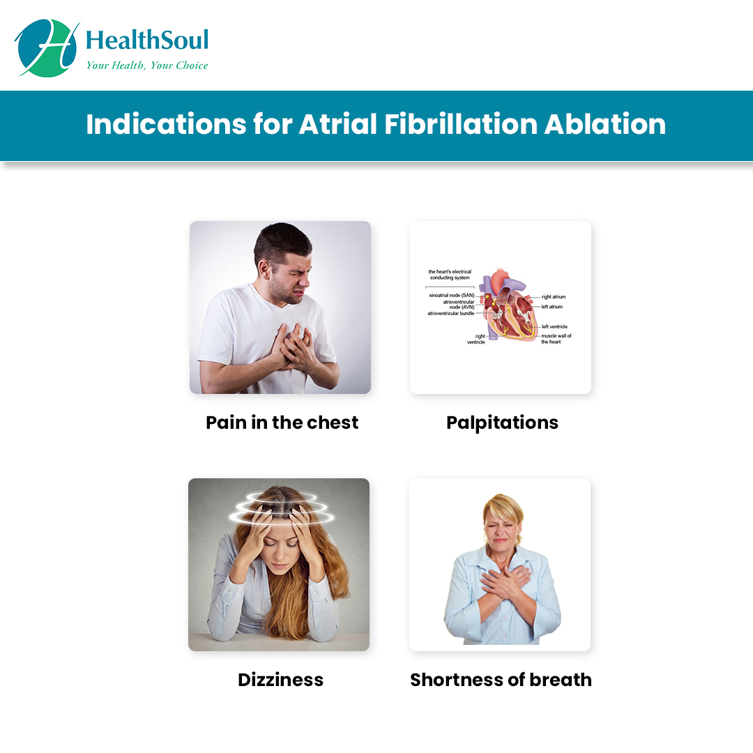 Indications of Atrial Fibrillation Ablation