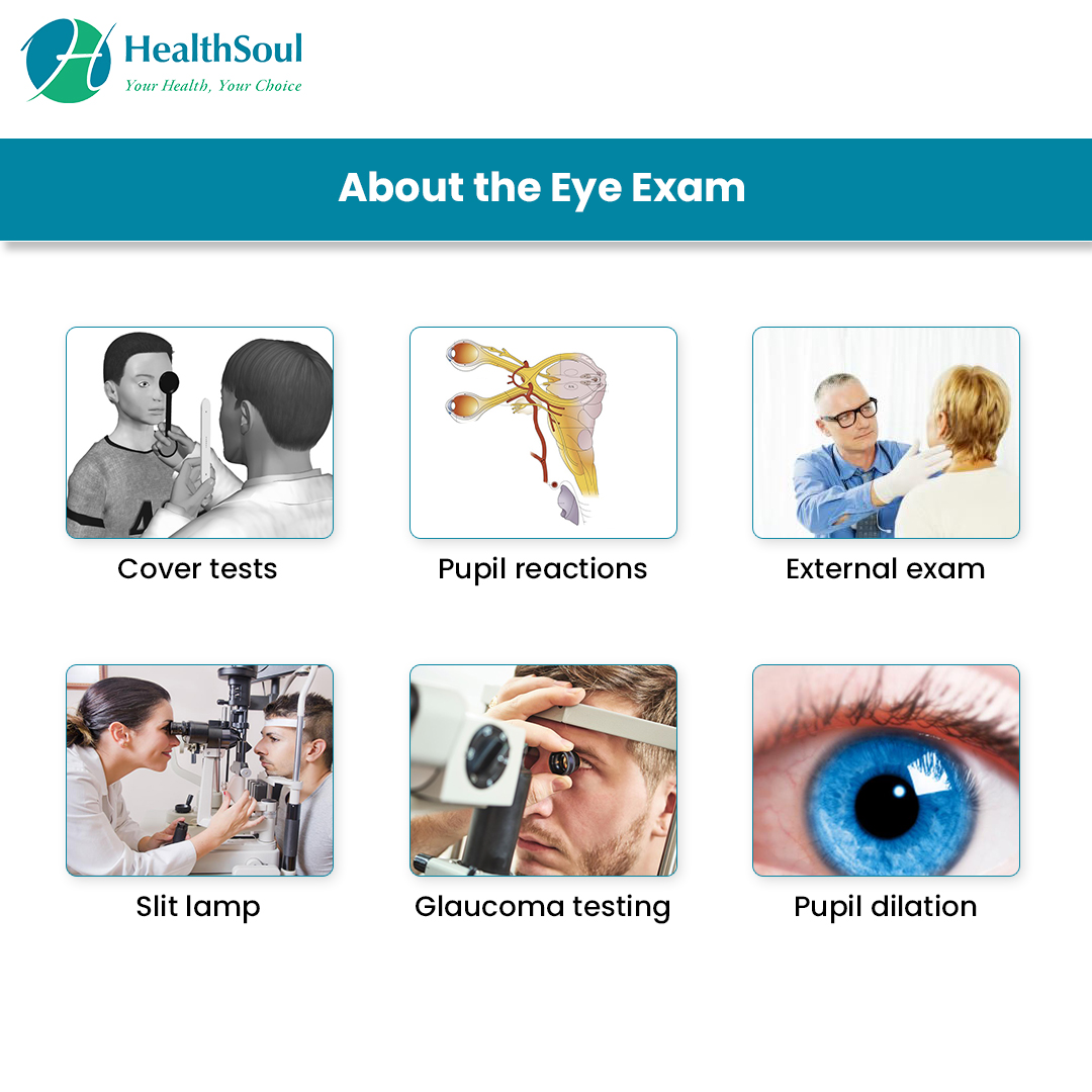 About the Eye Exam