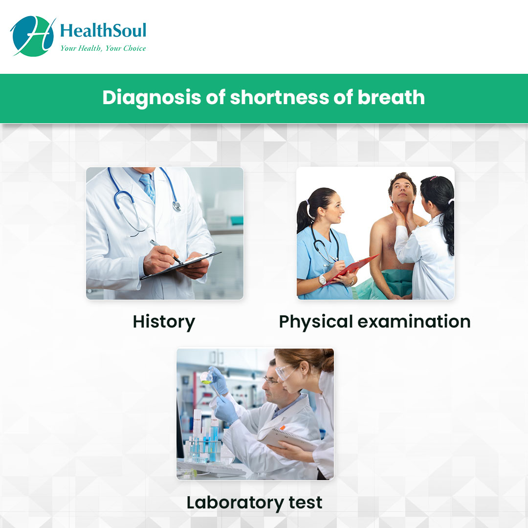 Diagnosis of Shortness of breath