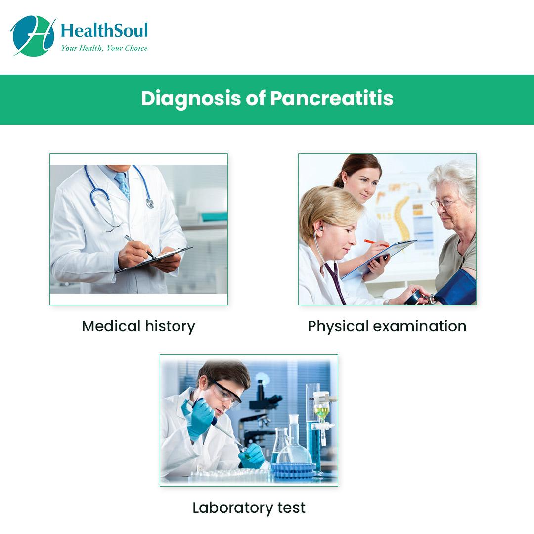 Diagnosis of Pancreatitis