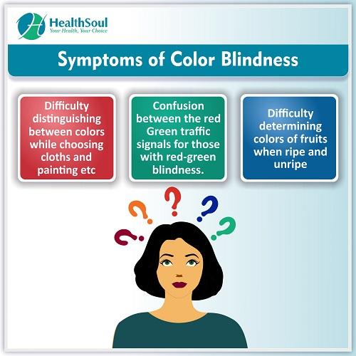 Symptoms of Color Blindnness | HealthSoul