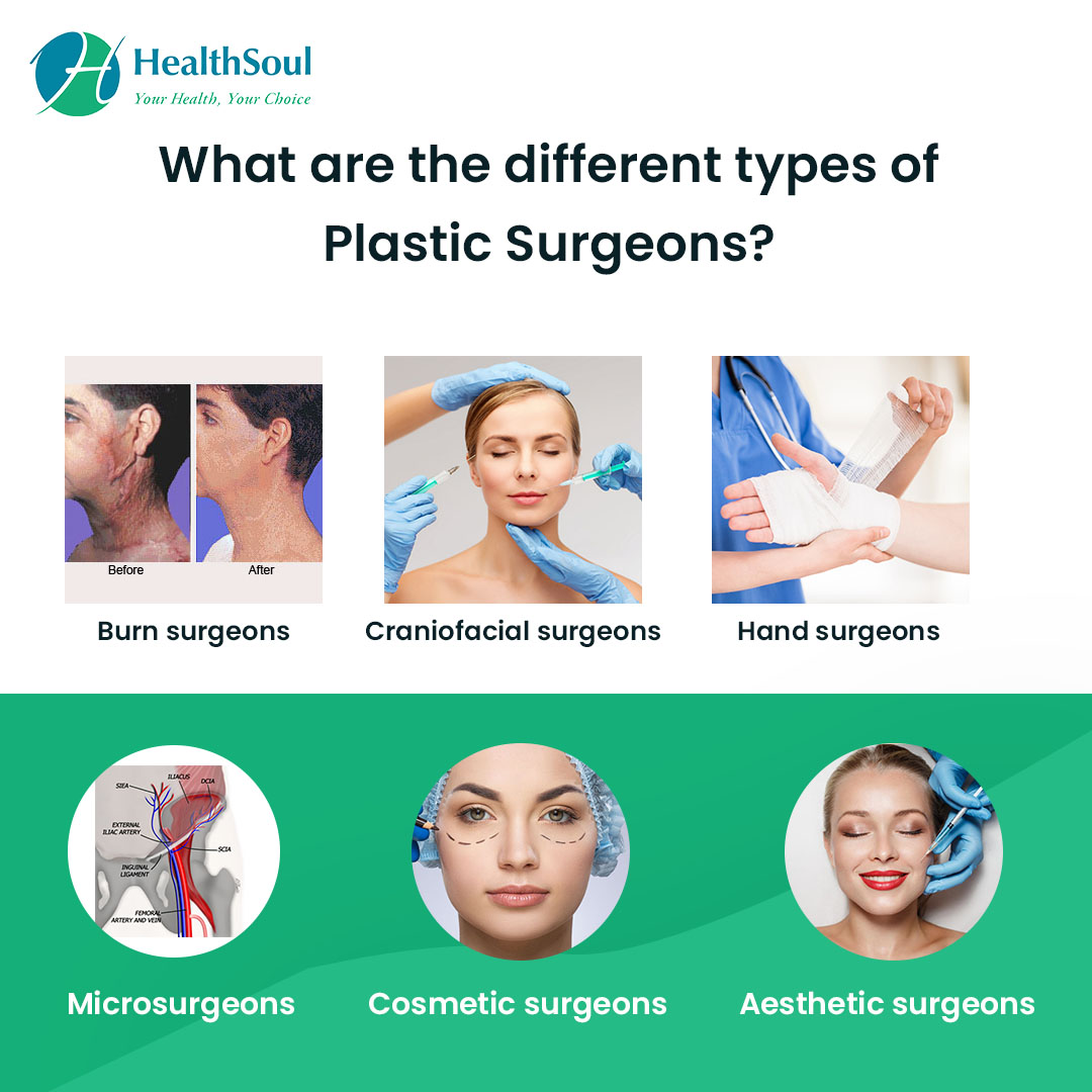 Learn About Plastic Surgeons Procedures They Perform And When To
