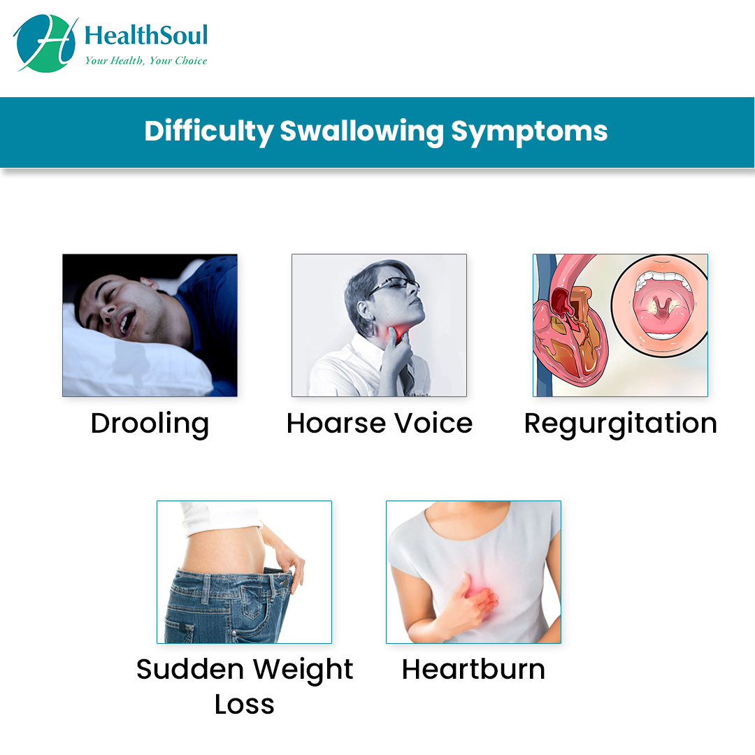 Difficulty Swallowing Symptoms