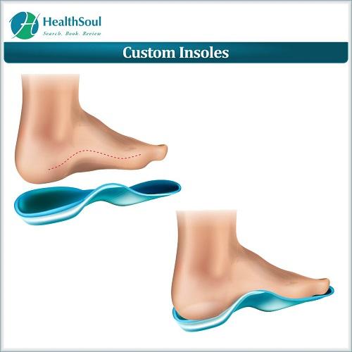 Custom Insole | HealthSoul