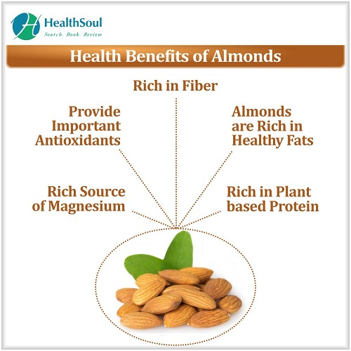 Health Benefits of Almonds | HealthSoul