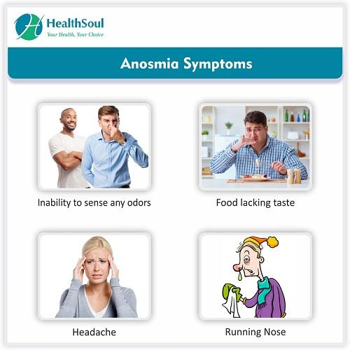 Anosmia Symptoms