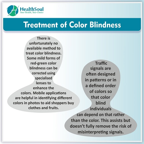 Treatment of Color Blindness | HealthSoul