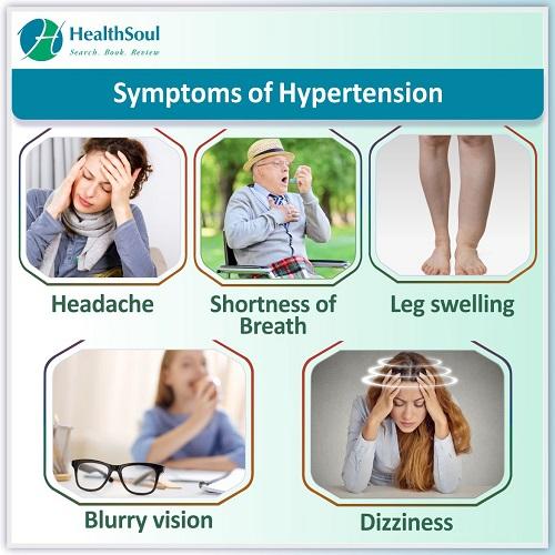 Symptoms of Hypertension | HealthSoul