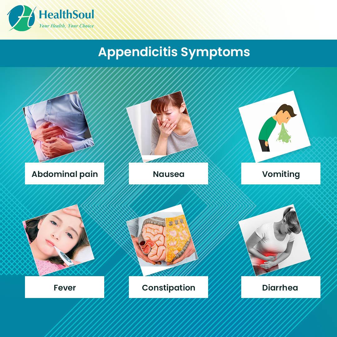 Appendicitis Symptoms