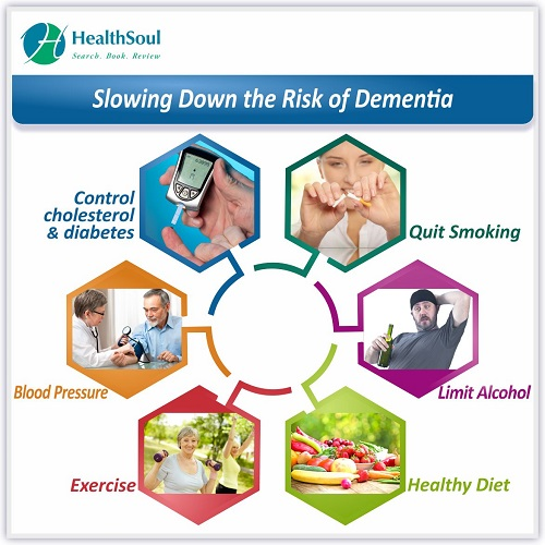 Slowing Down the Risk of Dementia | HealthSoul