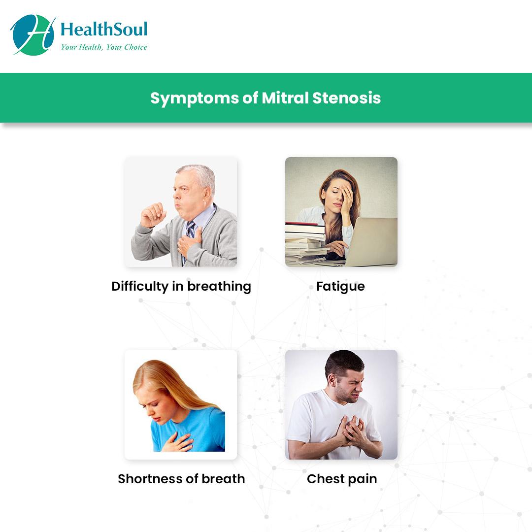Symptoms of Mitral stenosis