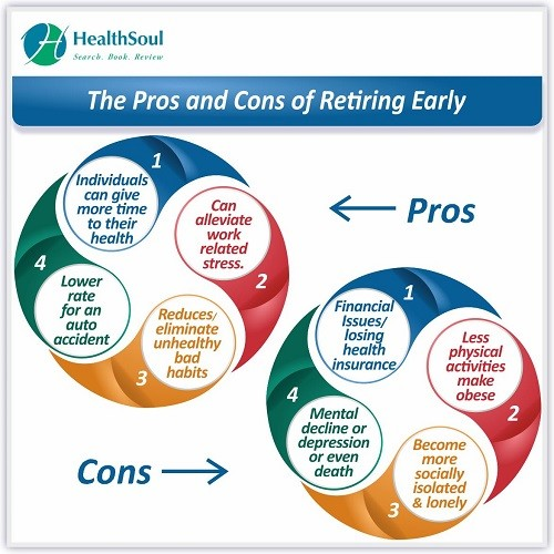 The Pros and Cons of Retiring Early | HealthSoul