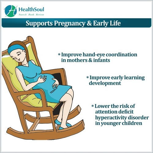 Supports Pregnancy & Early Life | HealthSoul