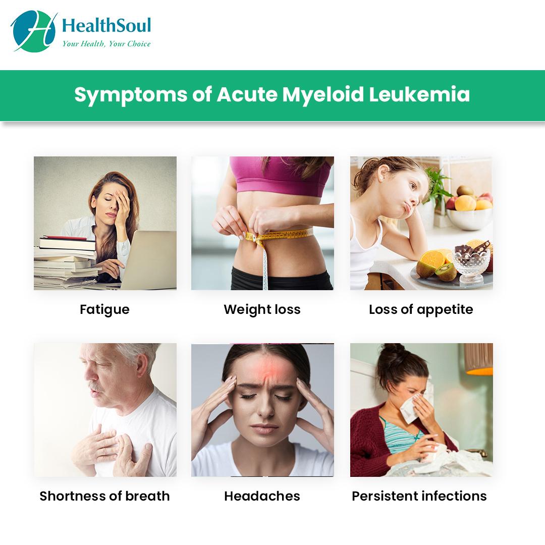 Symptoms of Acute Myeloid Leukemia