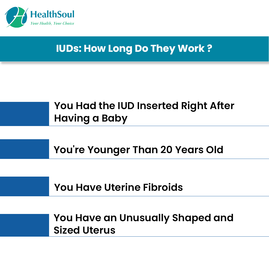 IUDs: How Long Do They Work?