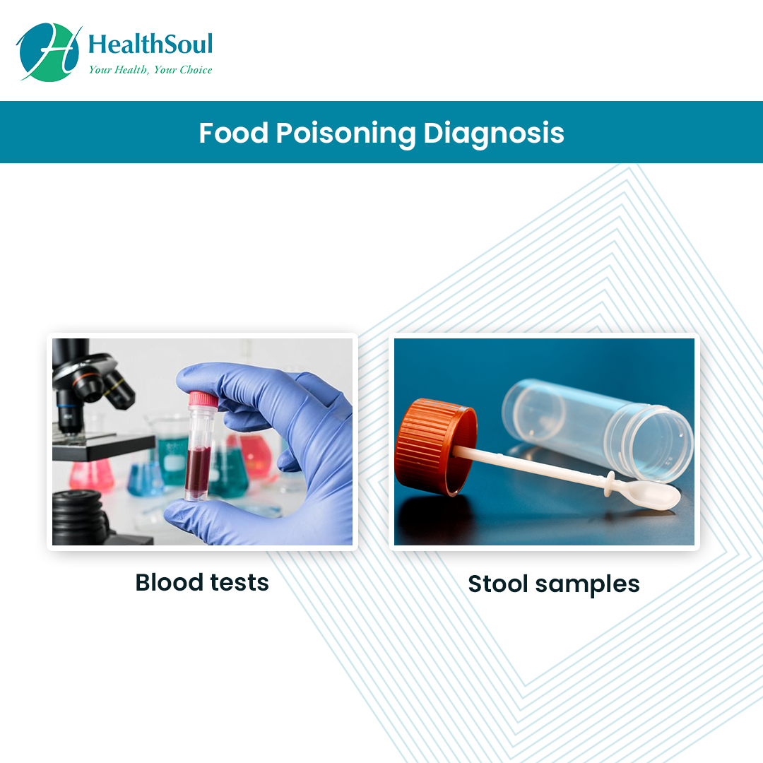 Food Poisoning Diagnosis