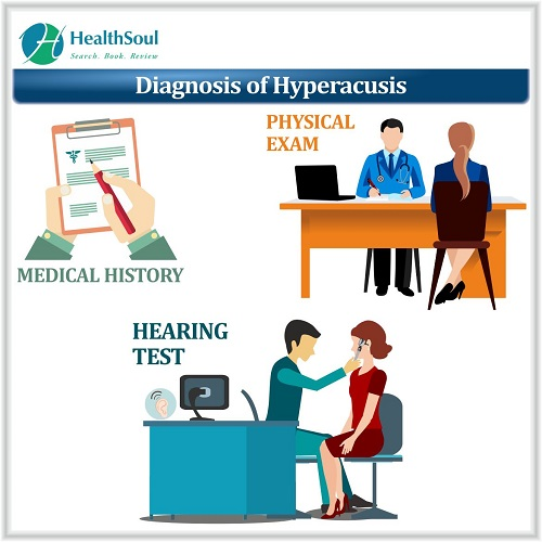 Diagnosis of Hyperacusis | HealthSoul
