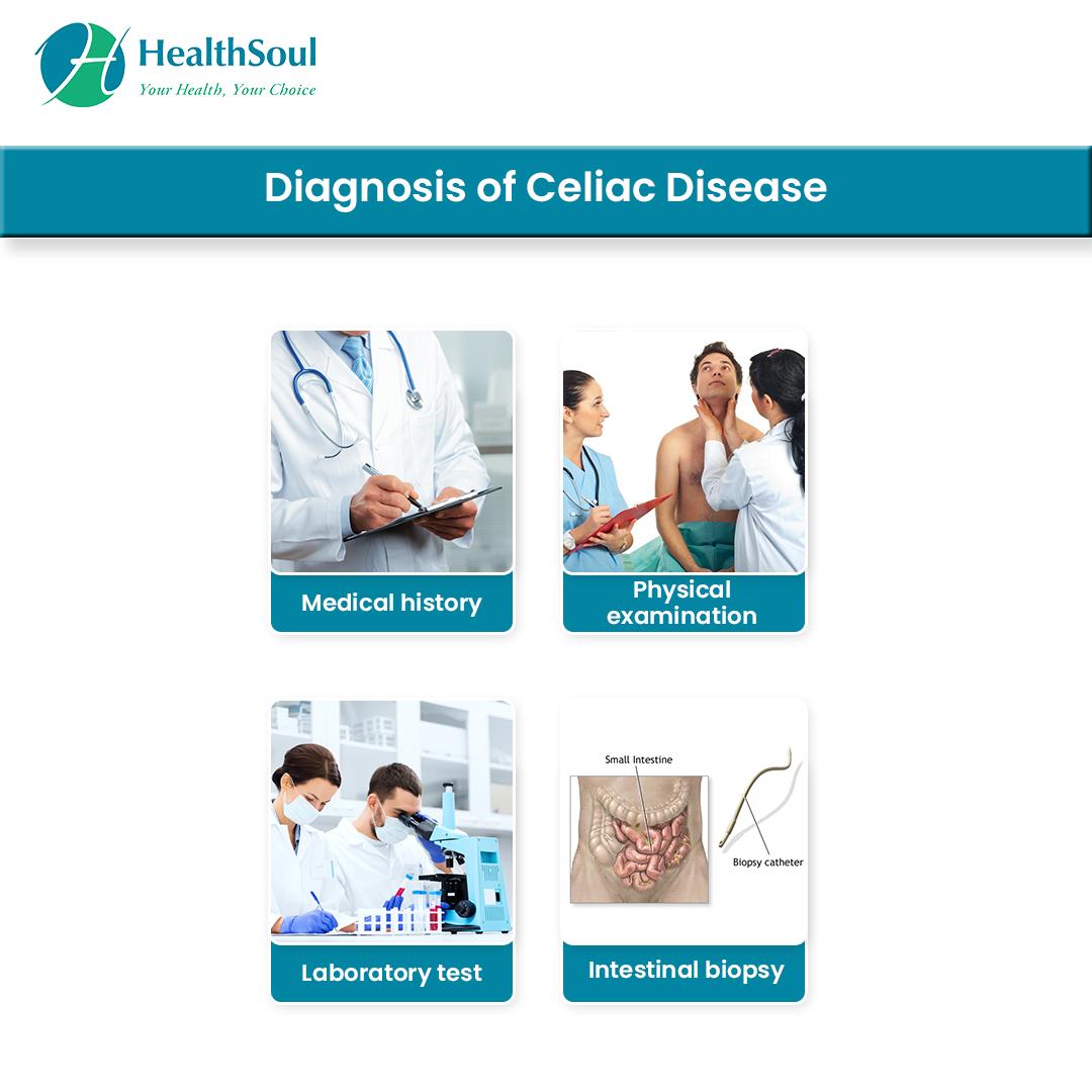 Celiac Disease: Symptoms, Diagnosis and Treatment ...