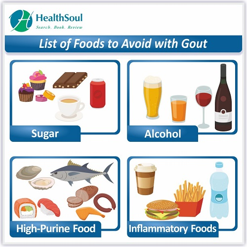 List of Foods to Avoid with Gout | HealthSoul