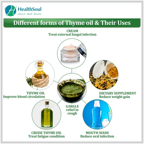 Different Forms of Thyme oil & Their Uses | HealthSoul