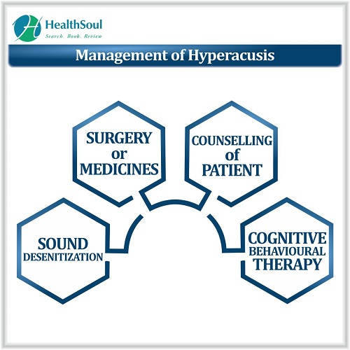 Management of Hyperacusis | HealthSoul