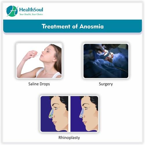 Treatment of Anosmia