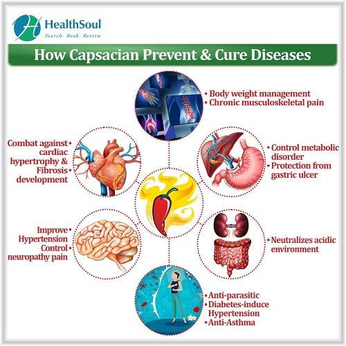 How Capsacian Prevent & Cure Diseases | HealthSoul