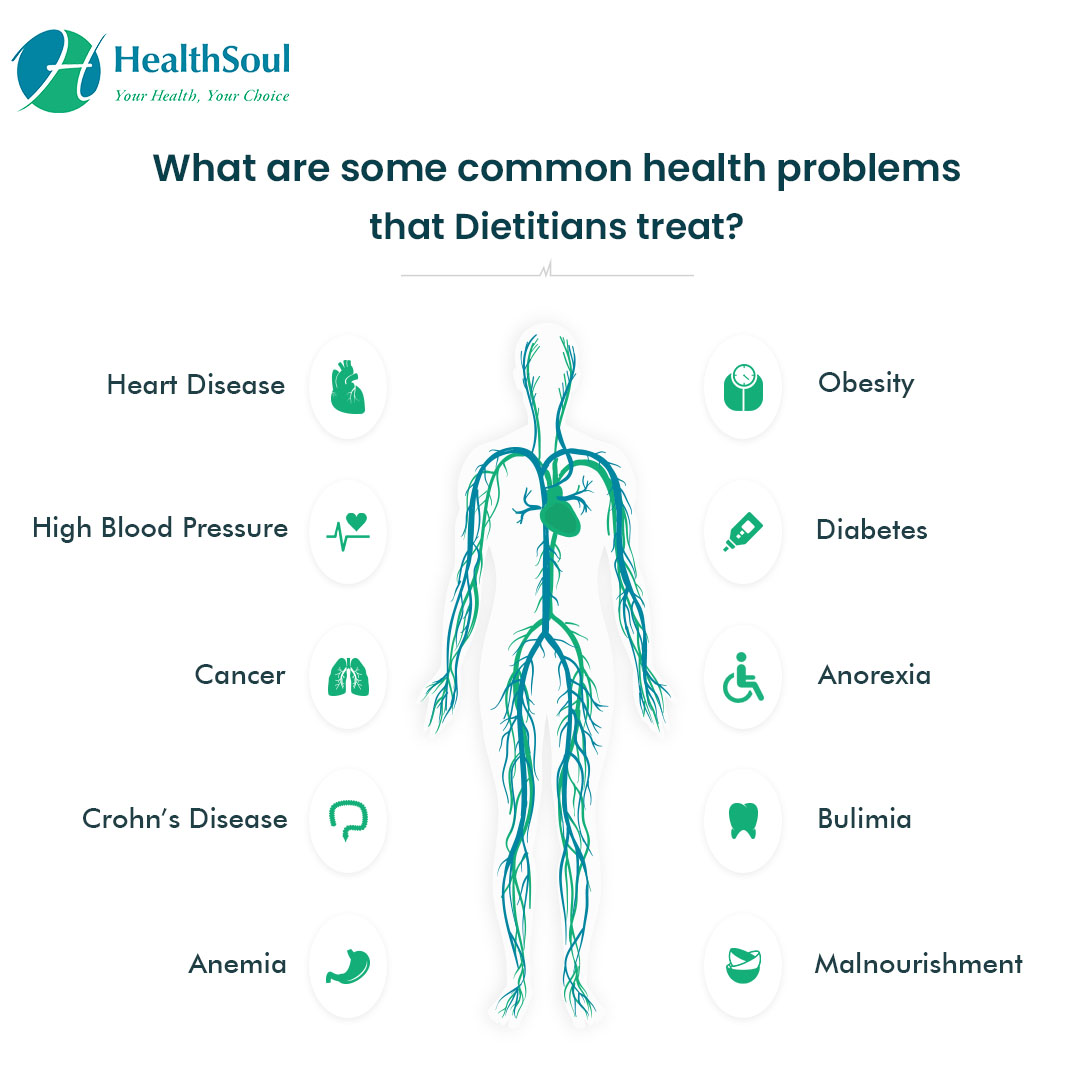 What are some common health problems that Dietitians treat?