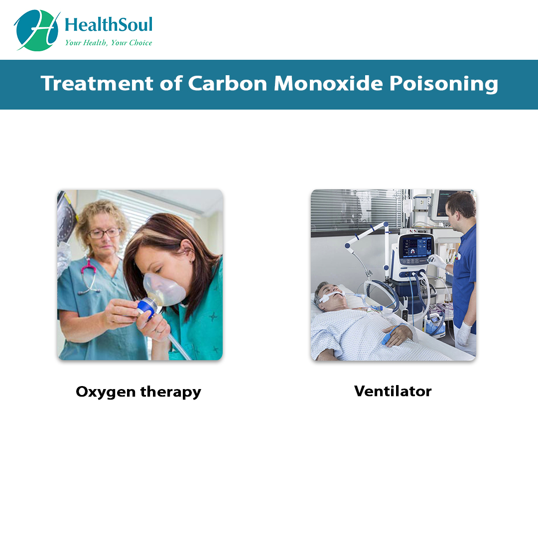 Treatment of carbon monoxide poisoning