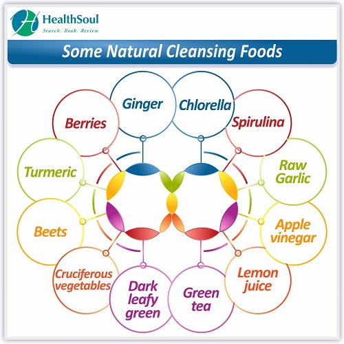 Some Natural Cleansing Foods | HealthSoul