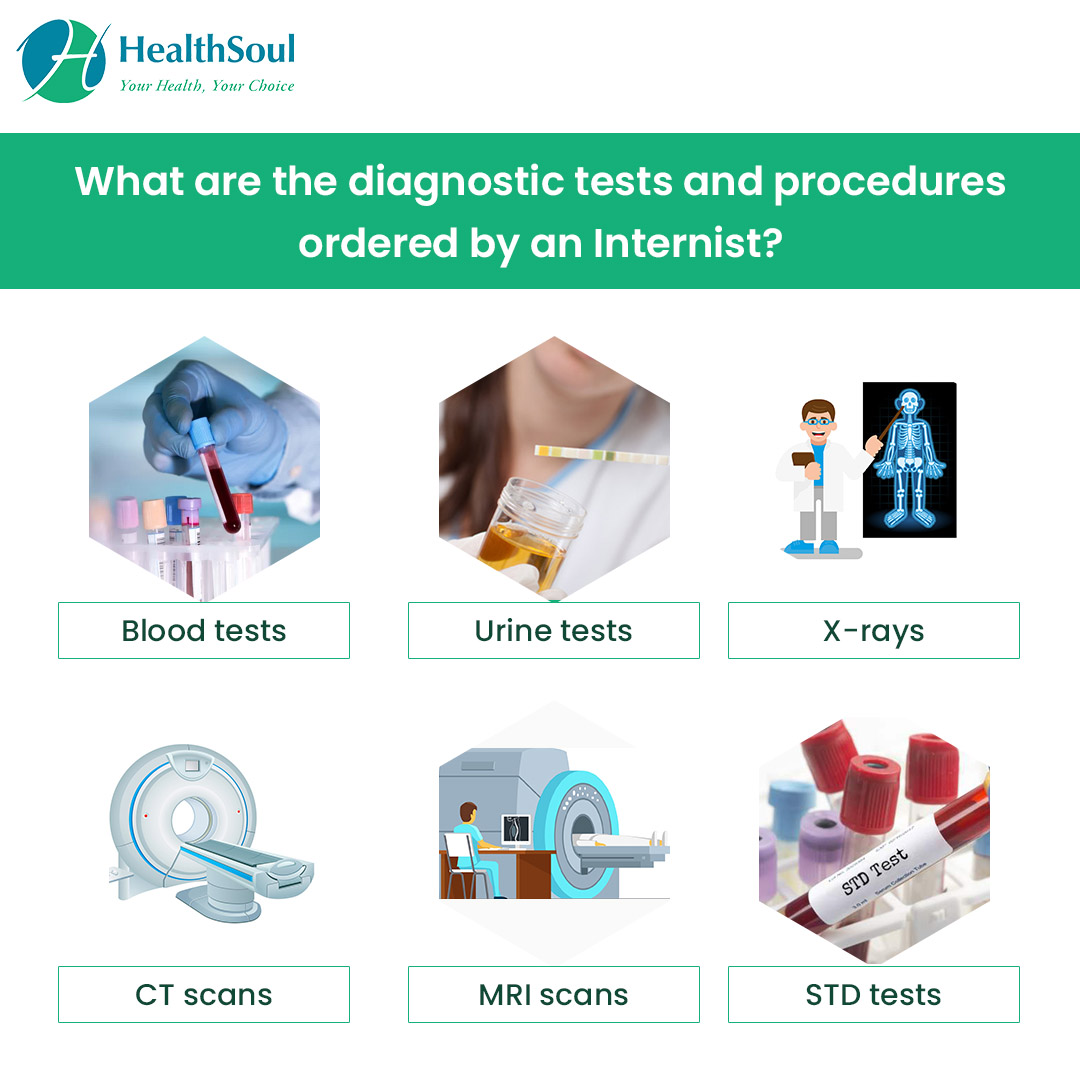 What are the diagnostic tests and procedures ordered by an Internist?