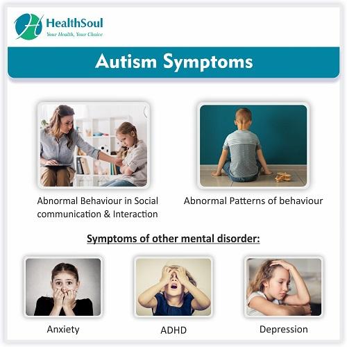 Autism Symptoms | Healthsoul