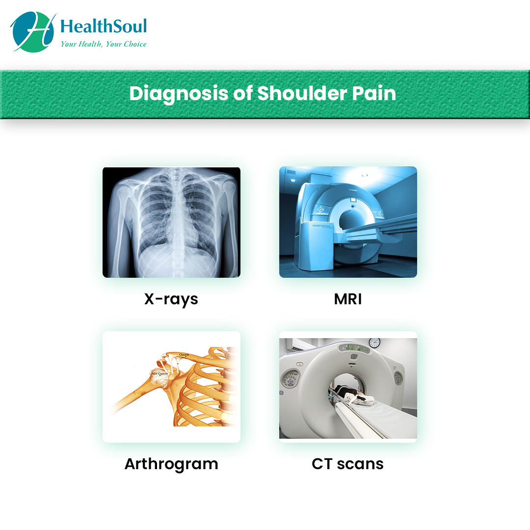 Diagnosis of Shoulder Pain