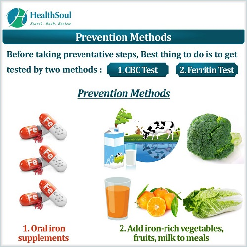 Prevention Methonds of Iron Deficiency | HealthSoul