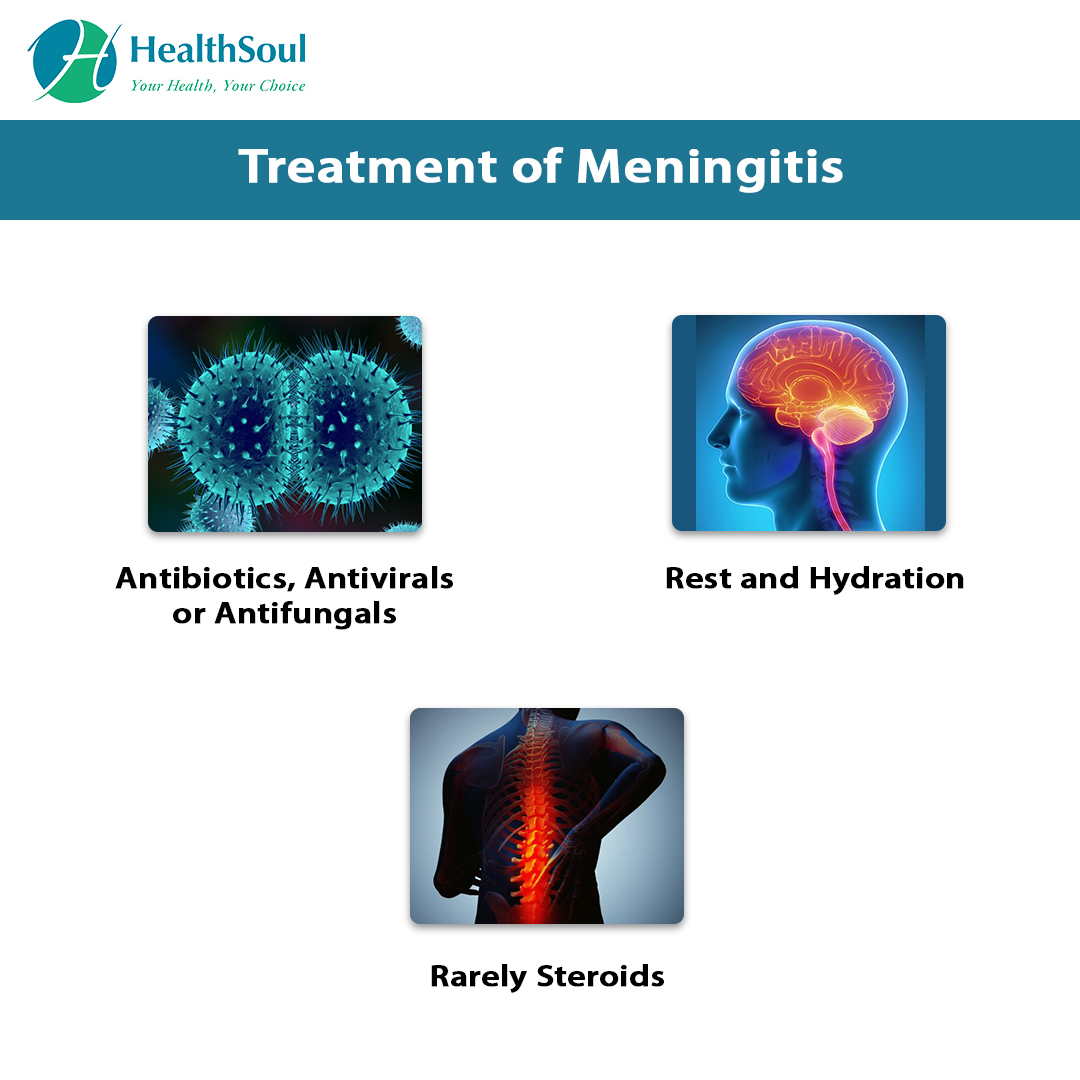 Treatment of Meningitis