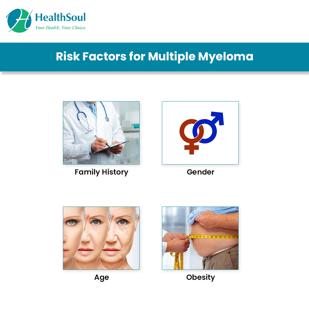 Risk Factors for Multiple Myeloma